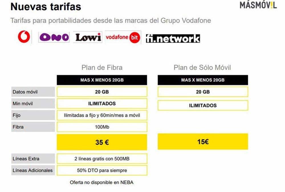 MásMóvil contraataca a Vodafone con tarifas que emulan a las de Lowi para sus clientes