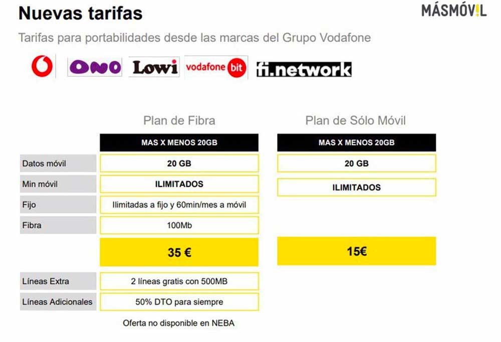 Tarifas Más X Menos de MásMóvil para portabilidades desde Vodafone