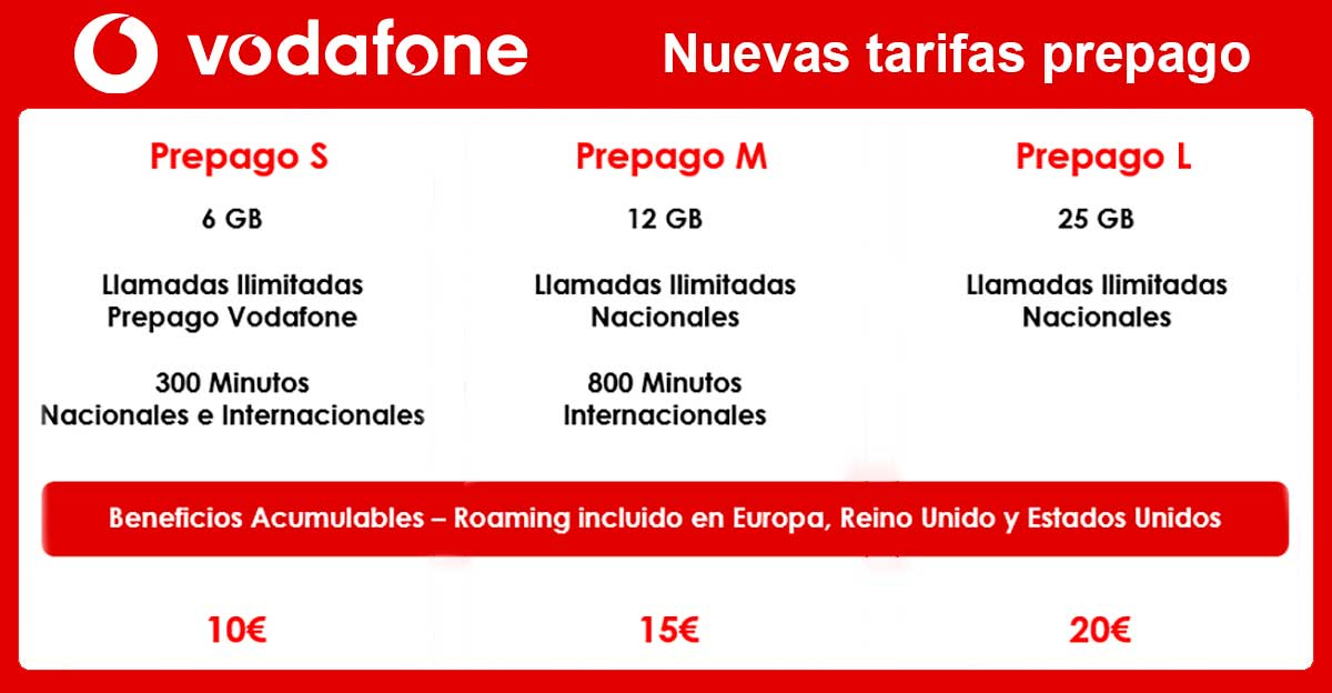Vodafone tarifas prepago, mayo 2020
