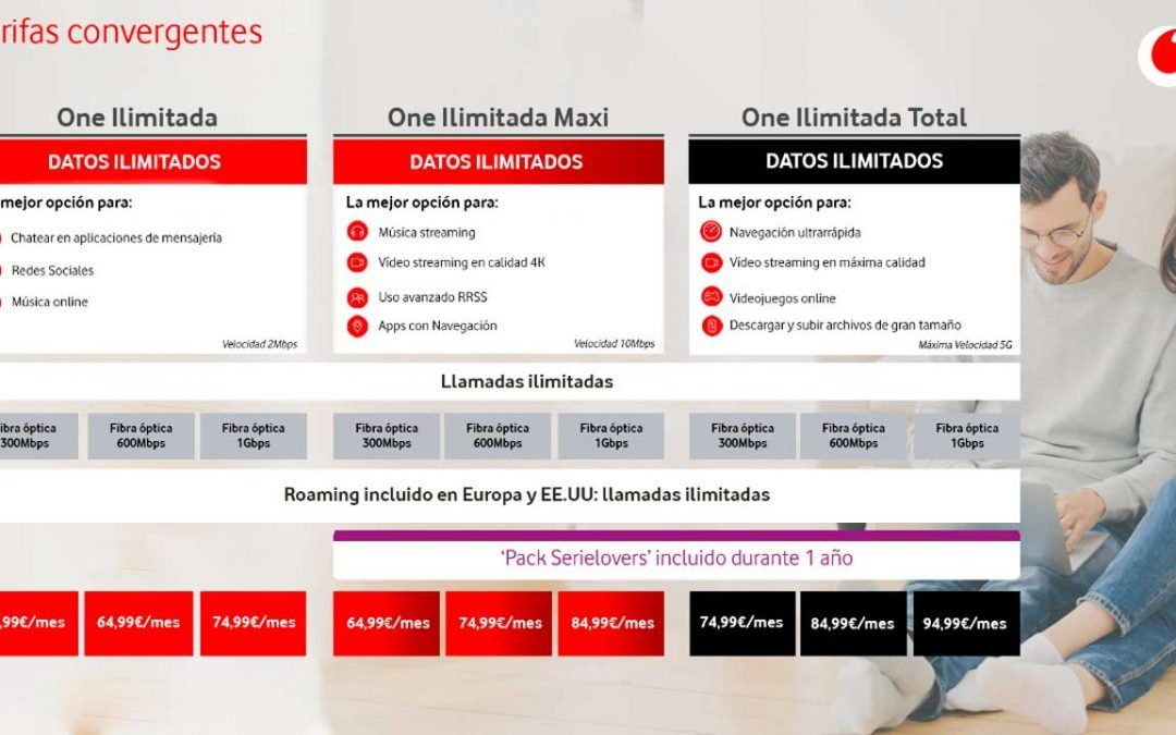 Vodafone mejora con creces su oferta de fibra y móvil: más barata y con más opciones