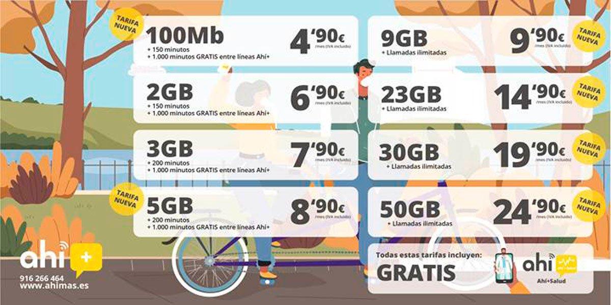 Ahí+ nuevas tarifas noviembre 2020