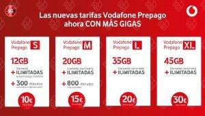 Nuevas tarifas prepago Vodafone, marzo 2021