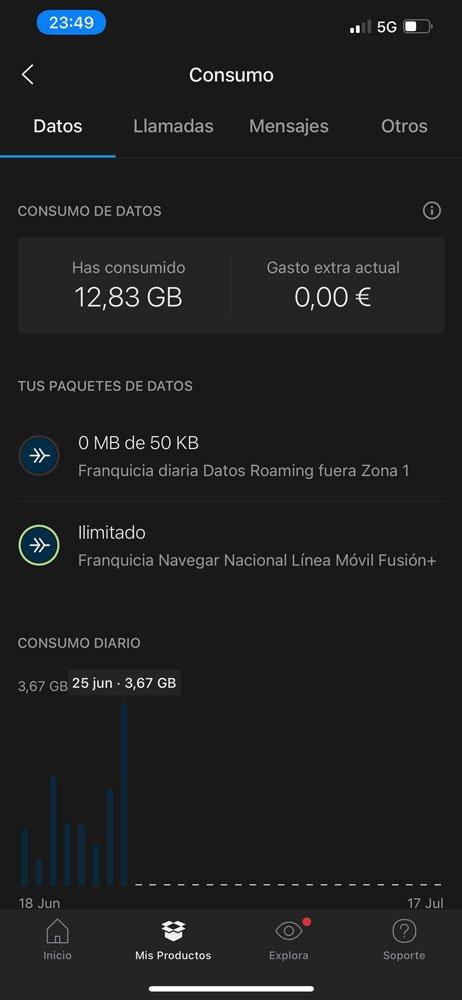 Cómo consultar consumo datos Mi Movistar, paso 4